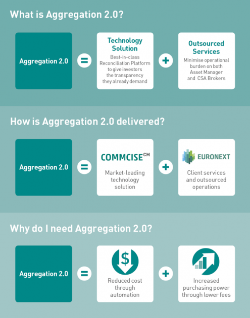 agg_infographic